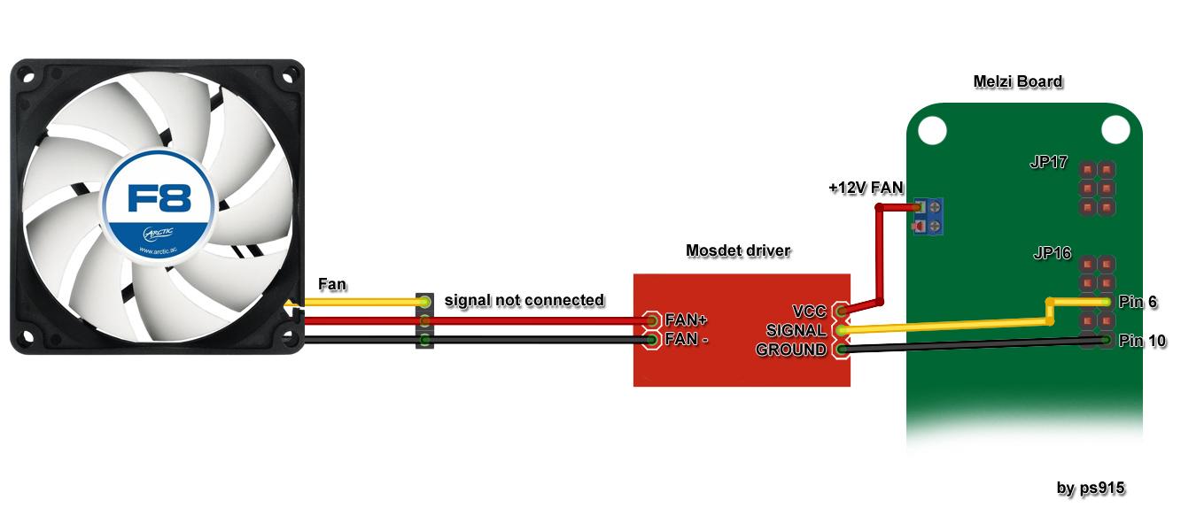Mendel90 - Druckbett Lüfter anschließen