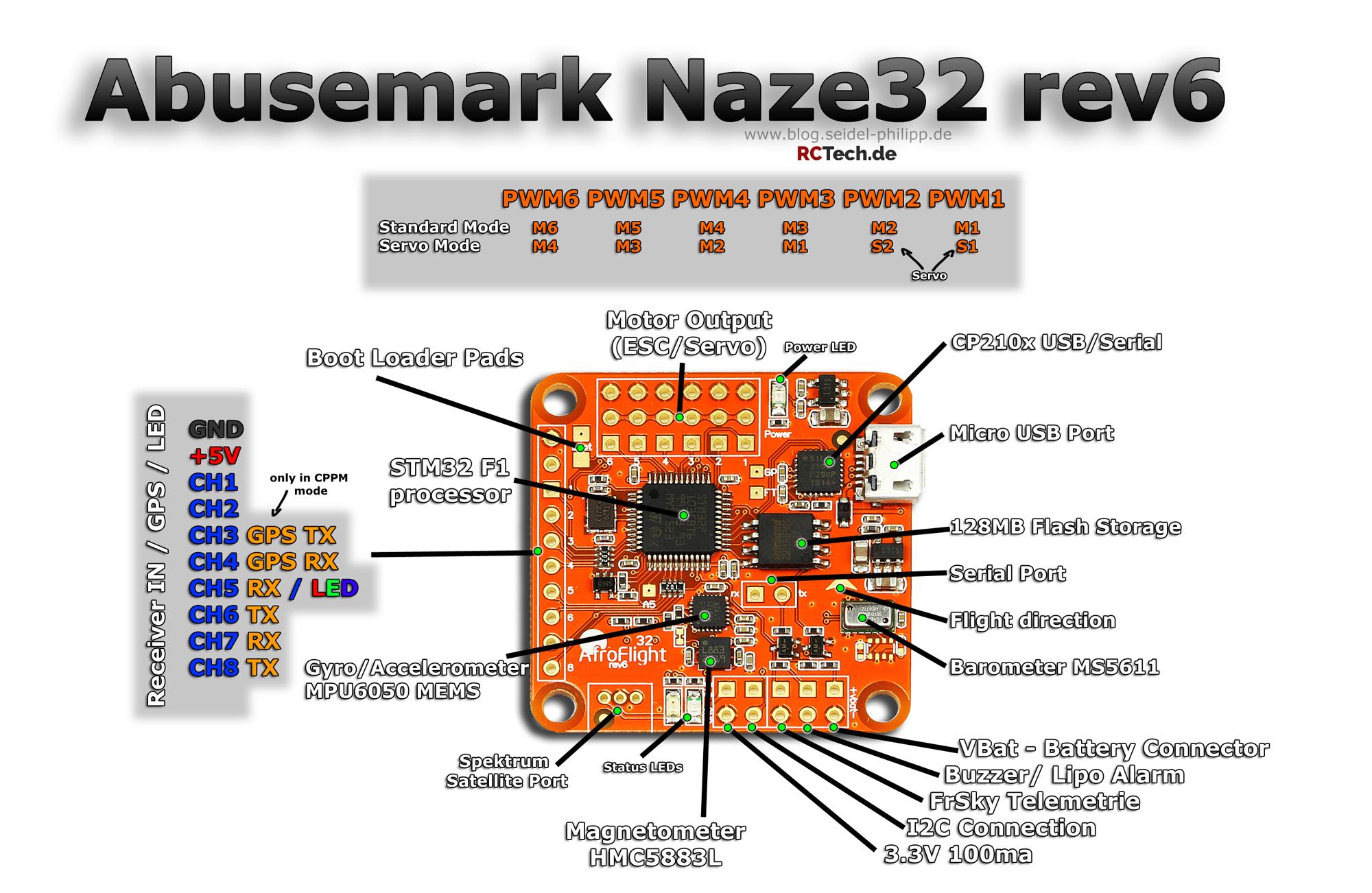 Abusemark Naze32 rev6 - Pin Layout und Anschlussplan on