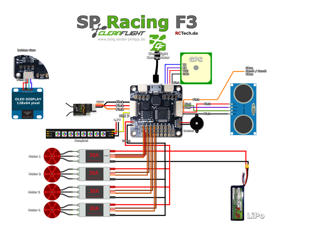SP Racing F3 Flight Controller Anschluss