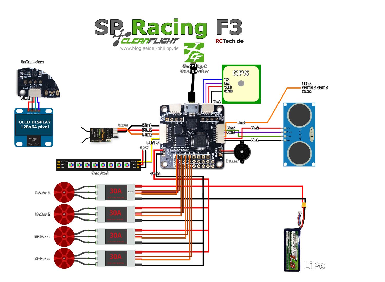 Sp Racing F3 Flight Controller Pinlayout Und Anschlussplan Cc3d Spektrum Wiring Diagram Anschluss