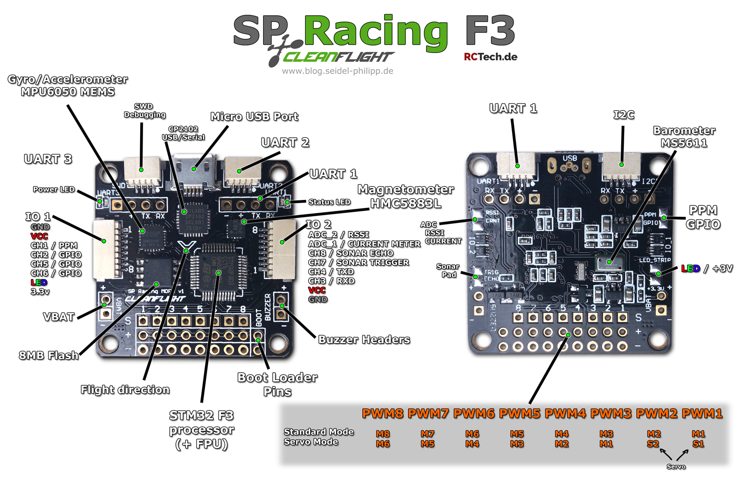 Flysky Cc3d Wiring Free Diagram For You Kk2 Flight Controller Sp Racing F3 Pinlayout Und Anschlussplan Manual