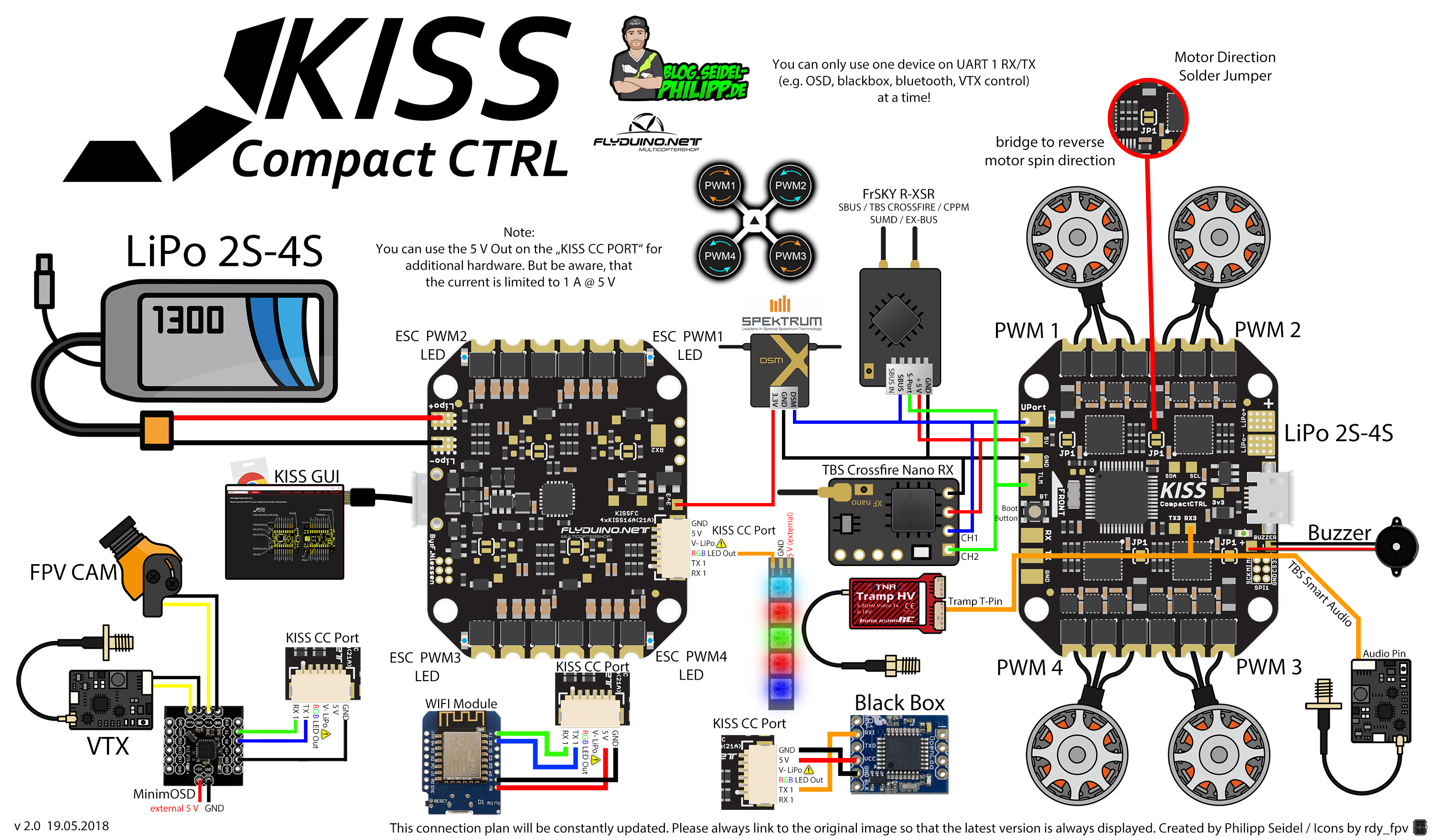 Flyduino_KISS_CompactCTRL_CC_Anschlussplan_connection_plan flyduino kiss fc cc lua script f�r pids, einstellungen und vtx  at bakdesigns.co