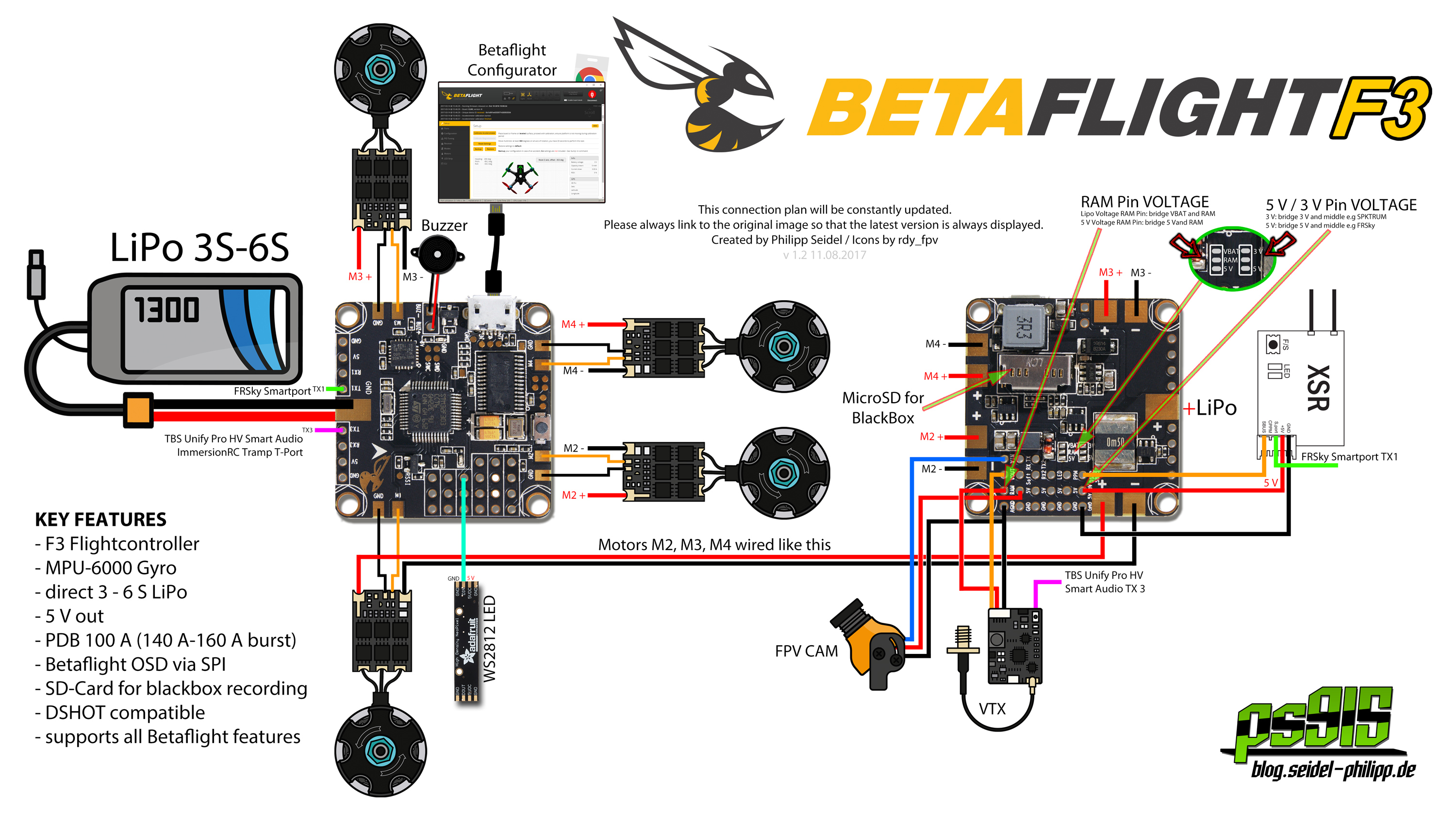 Betaflight_F3_Flight_Controller_Anschlussplan_Wiringplan betaflight f3 flight controller anschlussplan wiringplan sp racing f3 wiring diagram 6ch receiver at edmiracle.co