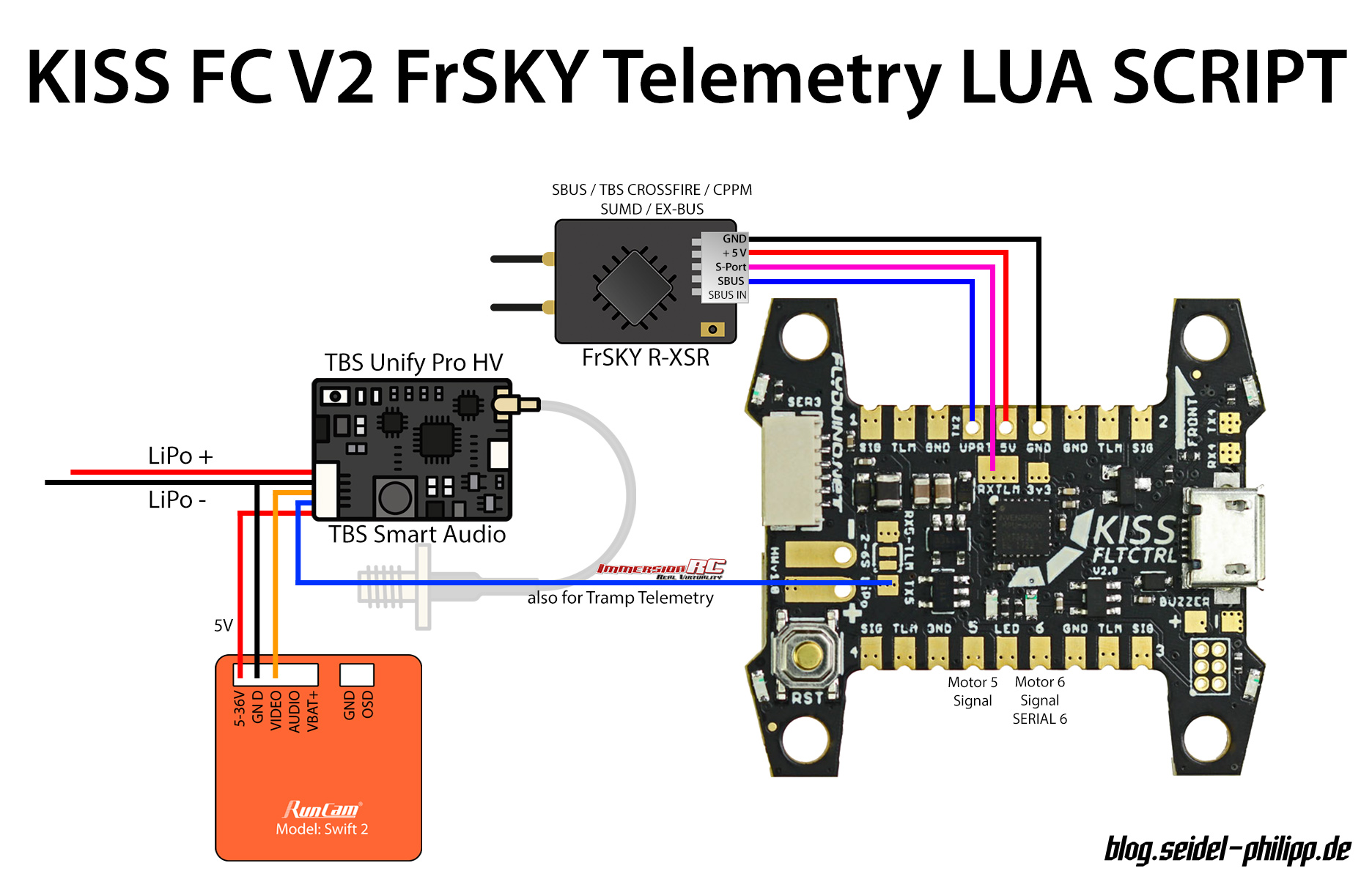flyduino_KISS_FC_V2_FrSKY_Telemetry_LUA_SCRIPT_tbs_unify_immersionrc_tramp flyduino kiss fc cc lua script for pids, settings and vtx tramp hv wiring diagram at cos-gaming.co