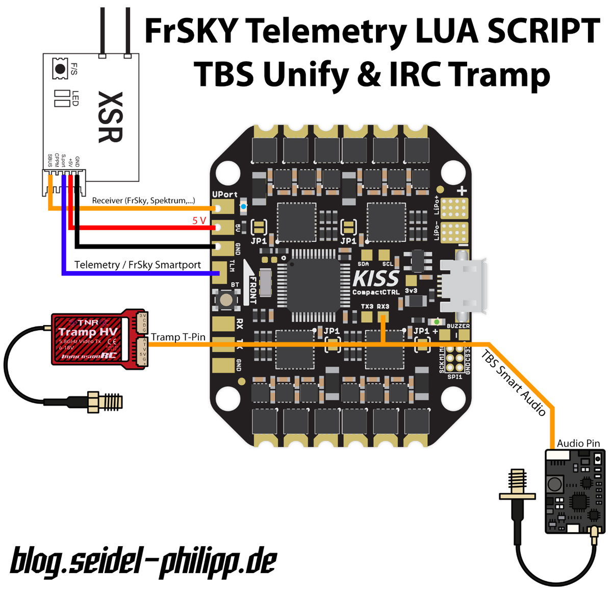 Flyduino KISS FC/CC - LUA Script for PIDs, Settings and VTX