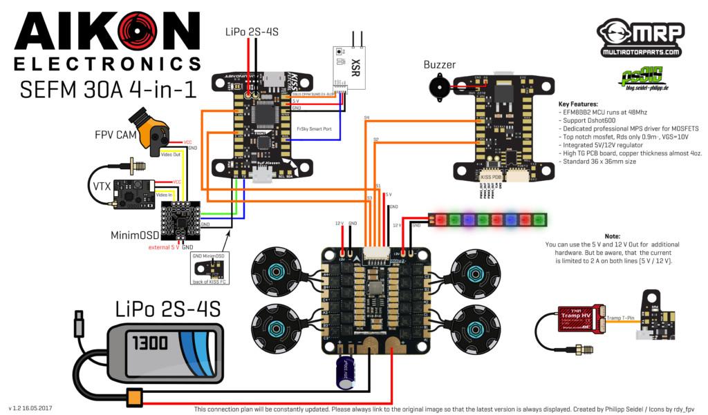 AIKON SEFM 30A 4-IN-1 ESC Anschlussplan / Wiringplan
