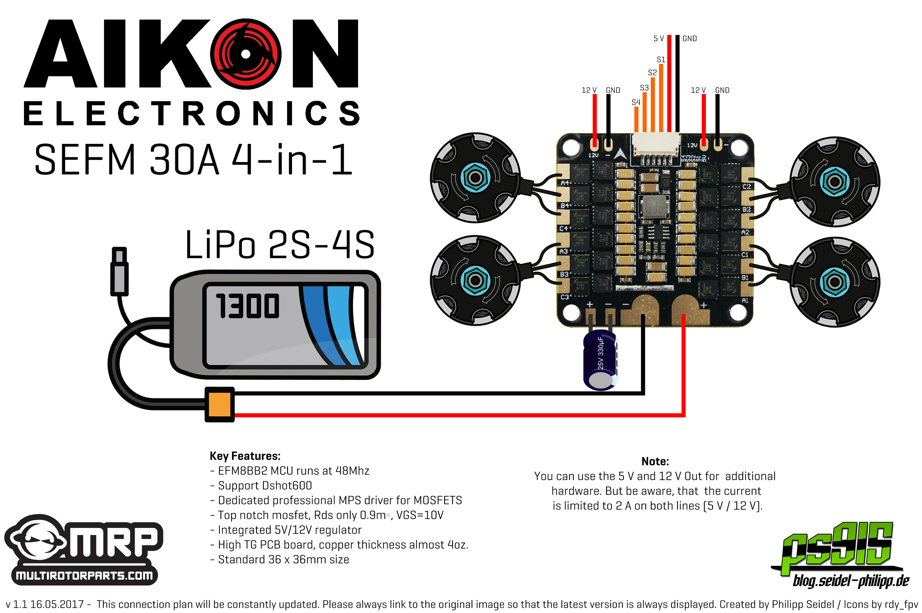 Open Source Robot Controls as well 3D Head L additionally Paxton Access 654910us Instruction Manual moreover Aikon Sefm 30a 4 In 1 as well Trouble Connecting Relay Box Spod Switch Panel 319817. on 12v led wiring diagram