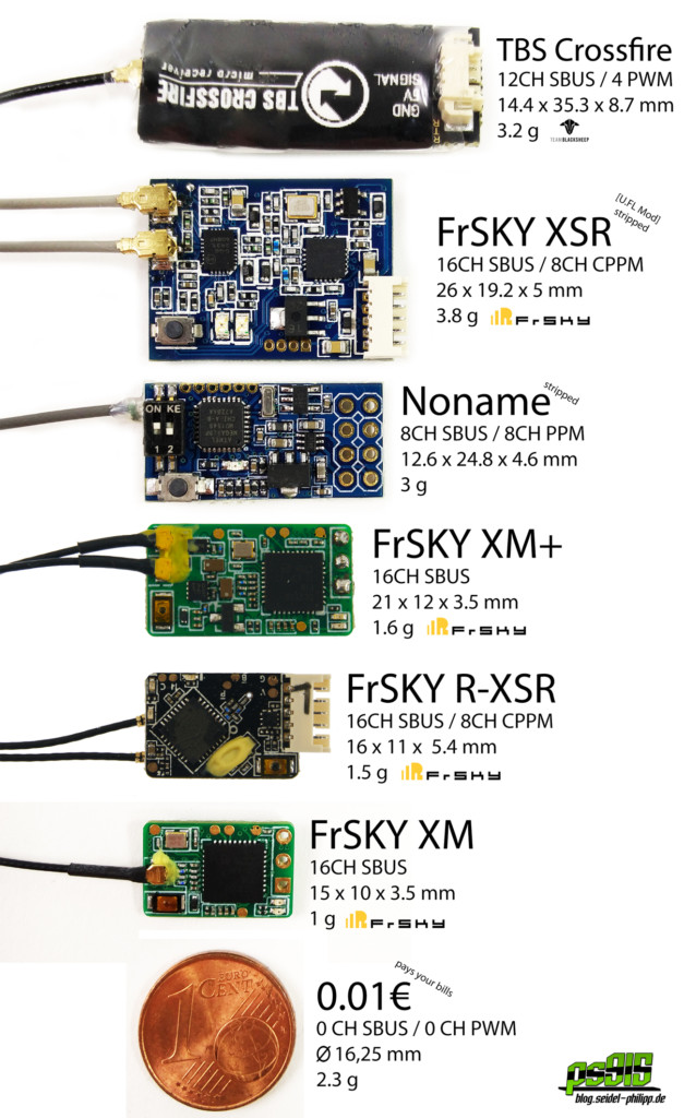 rc receivers tbs crossfir _frsky xm plus xsr r-xsr vergleich comparison