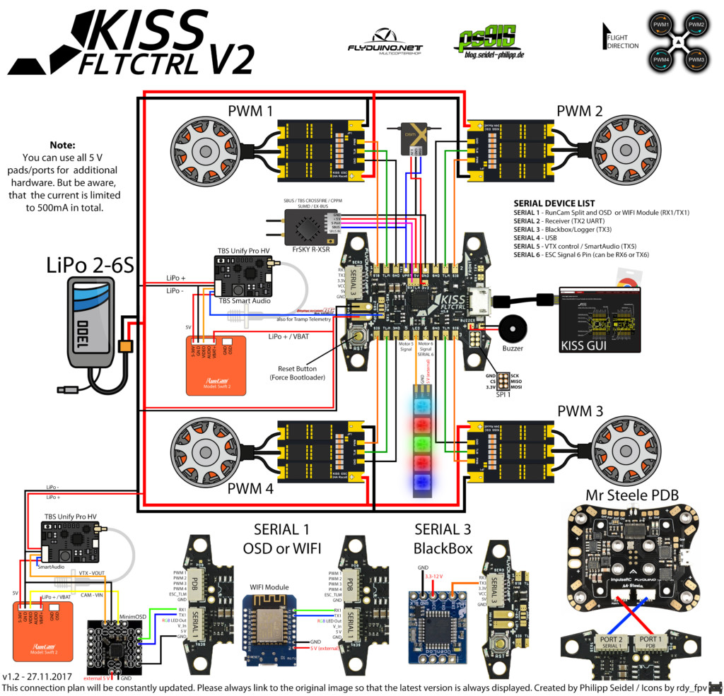 flyduino_kiss_fc_v2_anschluss_connection_plan_layout 1024x985 pre order* kiss fc v2 32bit flight controller Control Relay Wiring Diagram at bayanpartner.co