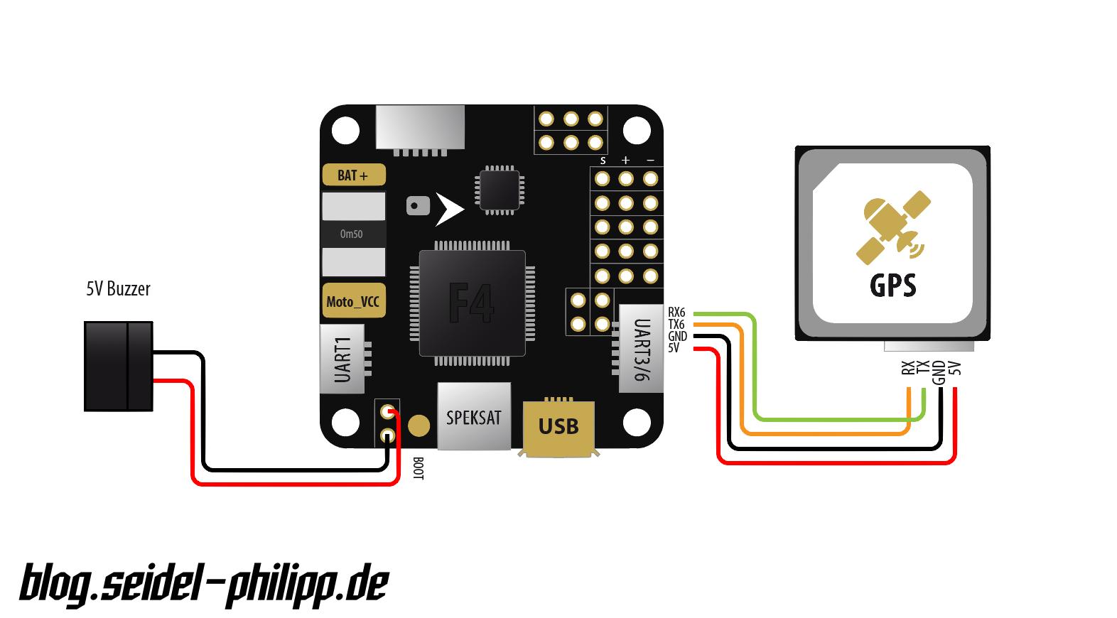 FPV Wing aus Kopter-Teilen bauen mit INAV - Teil 1 Omnibus F Pro Gps Wiring Diagram on