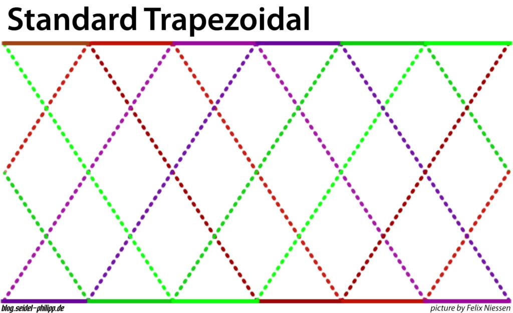 trapezoidal motor drive