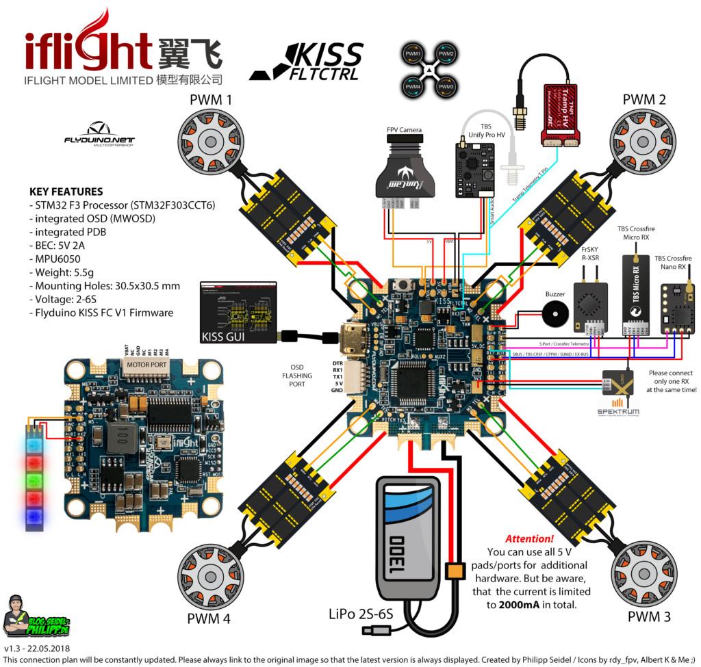 kiss_fc_iflight_anschluss_pin_layout-1024x975 Racing Drone Wiring Diagram on video camera, maintenance for, diagram for dji phantom 2, diagram for vivitar sky eye 360, diagram for striker, cam aton,
