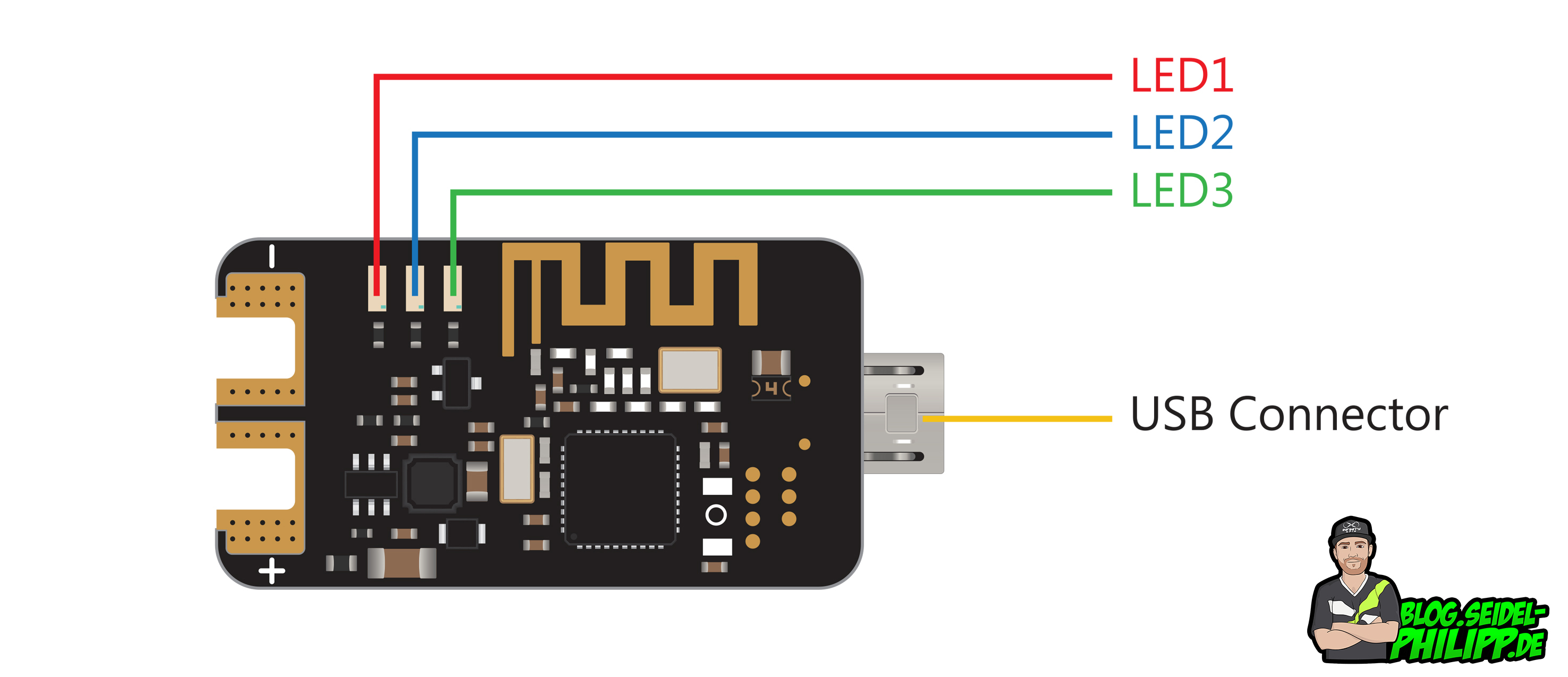 SpeedyBee USB Adapter