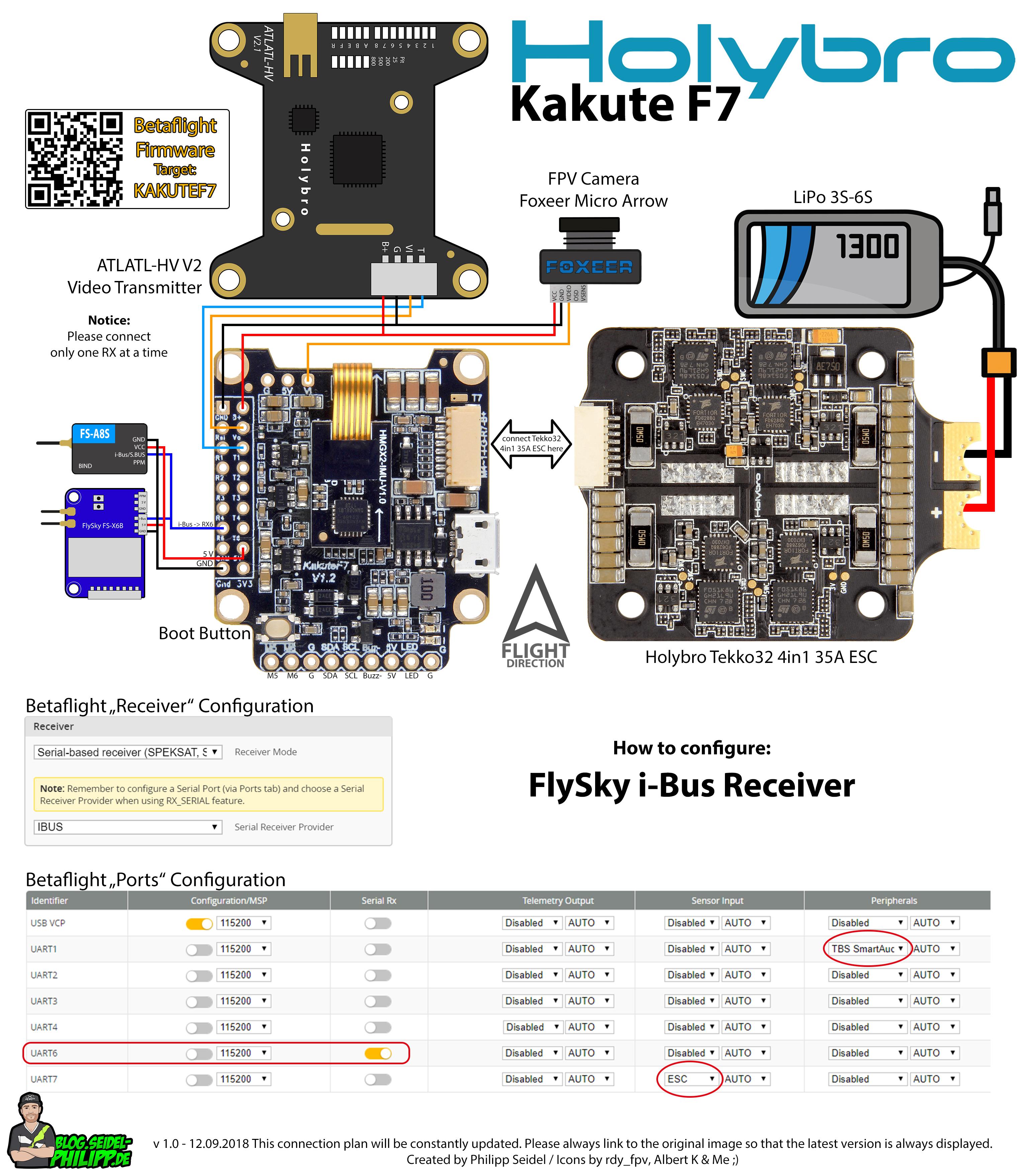 Holybro Kakute F7 Flight Controller Anschlussplan / Wiringplan