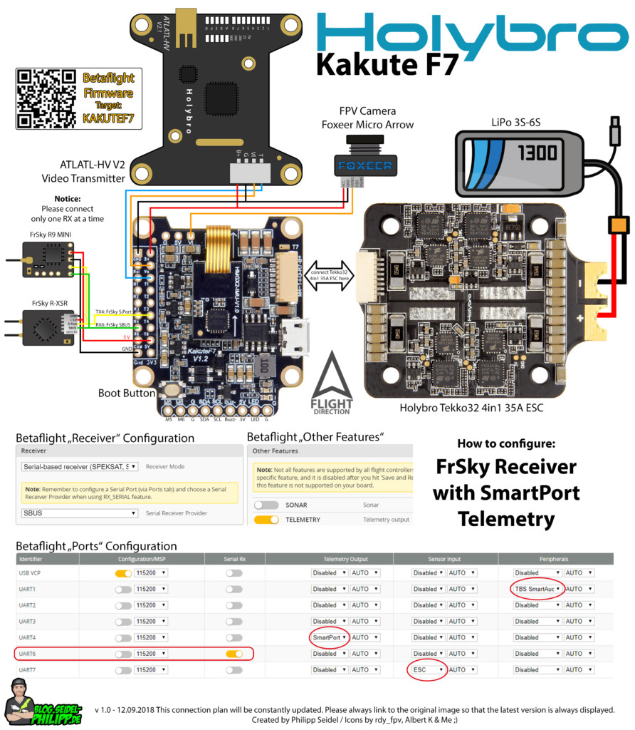 Holybro Kakute F7 Flight Controller Anschlussplan  Wiringplan
