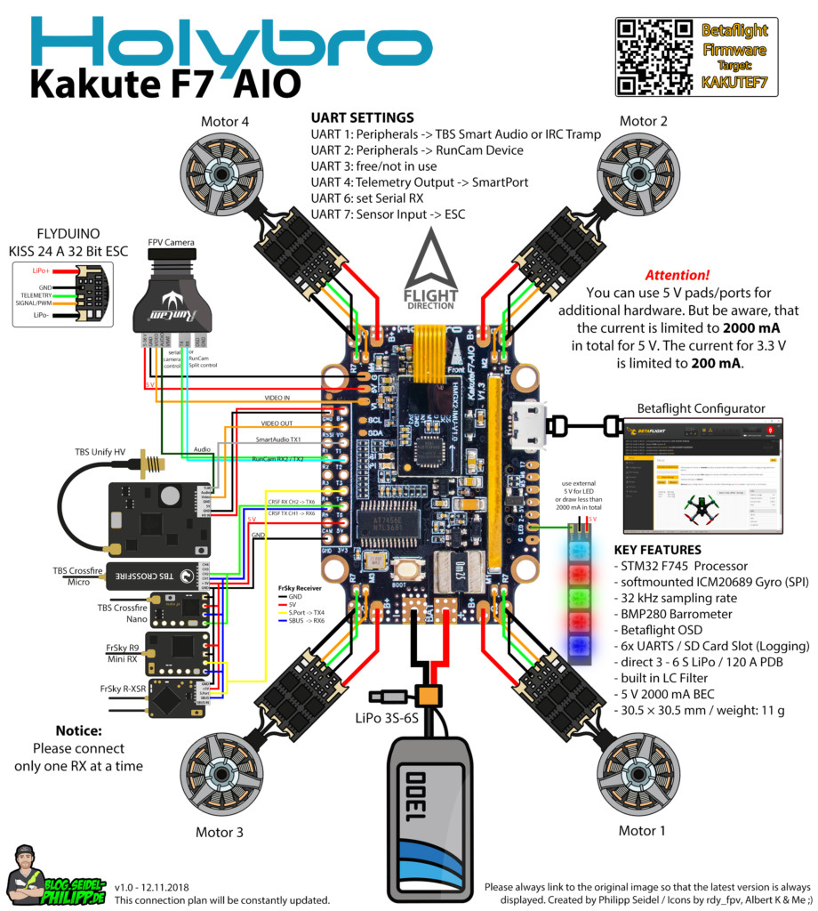 Betaflight F3 Wiring Diagram from blog.seidel-philipp.de