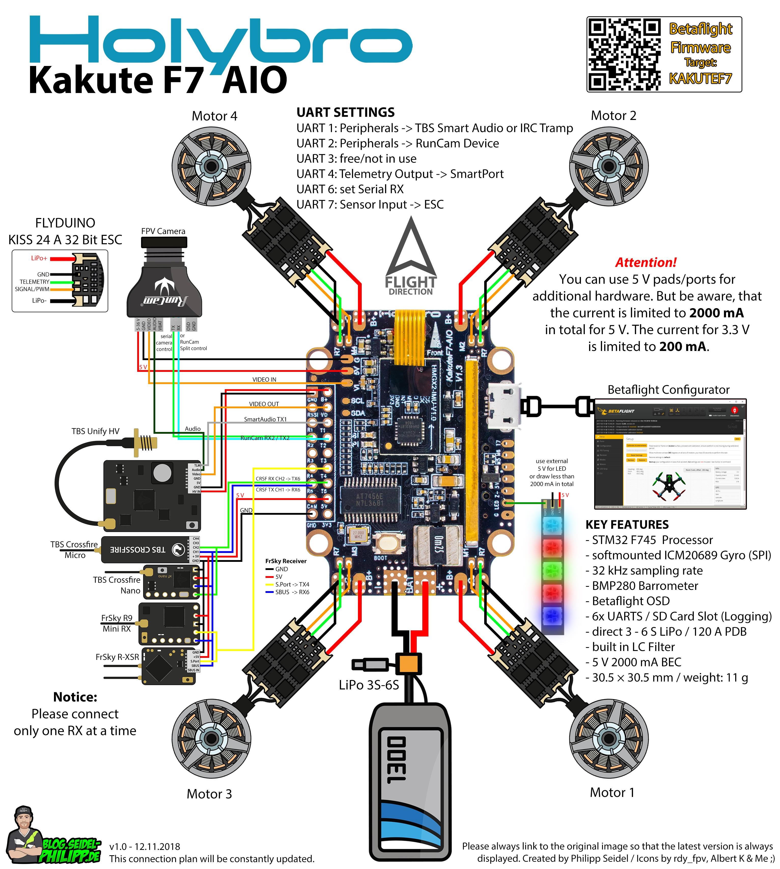 Holybro Kakute F7 AIO Flight Controller Anschlussplan / Wiringplan on