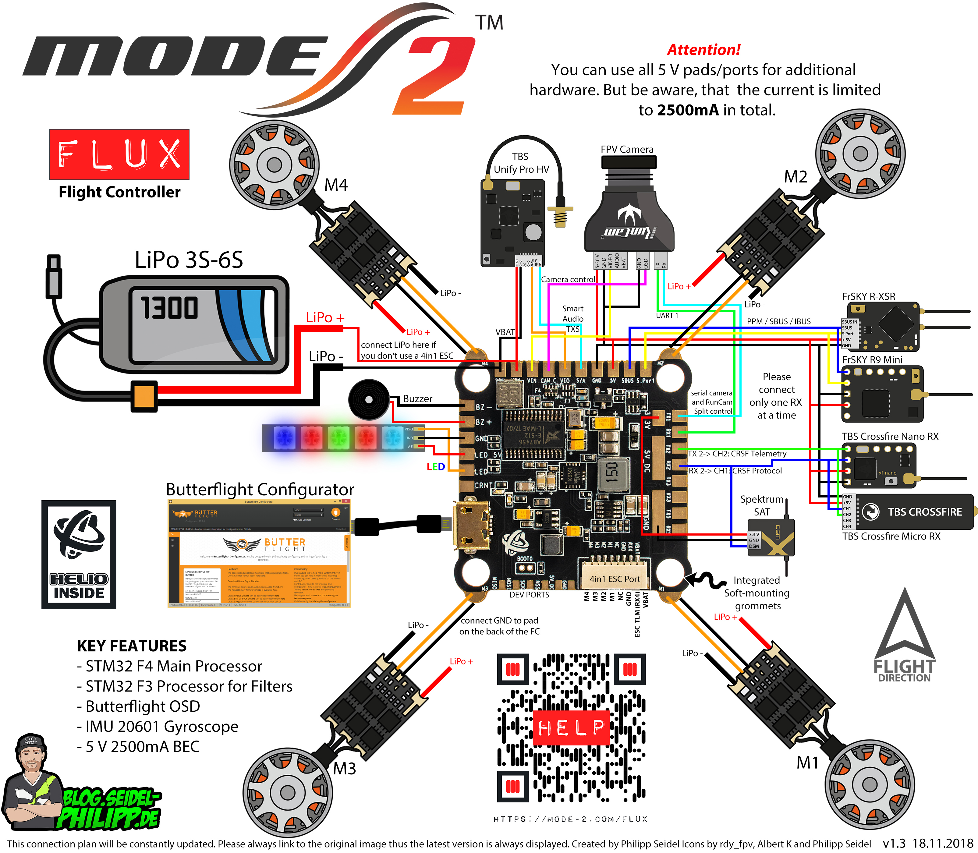 Mode 2 Flux Wiring Plan - Blog Philipp von Seidel