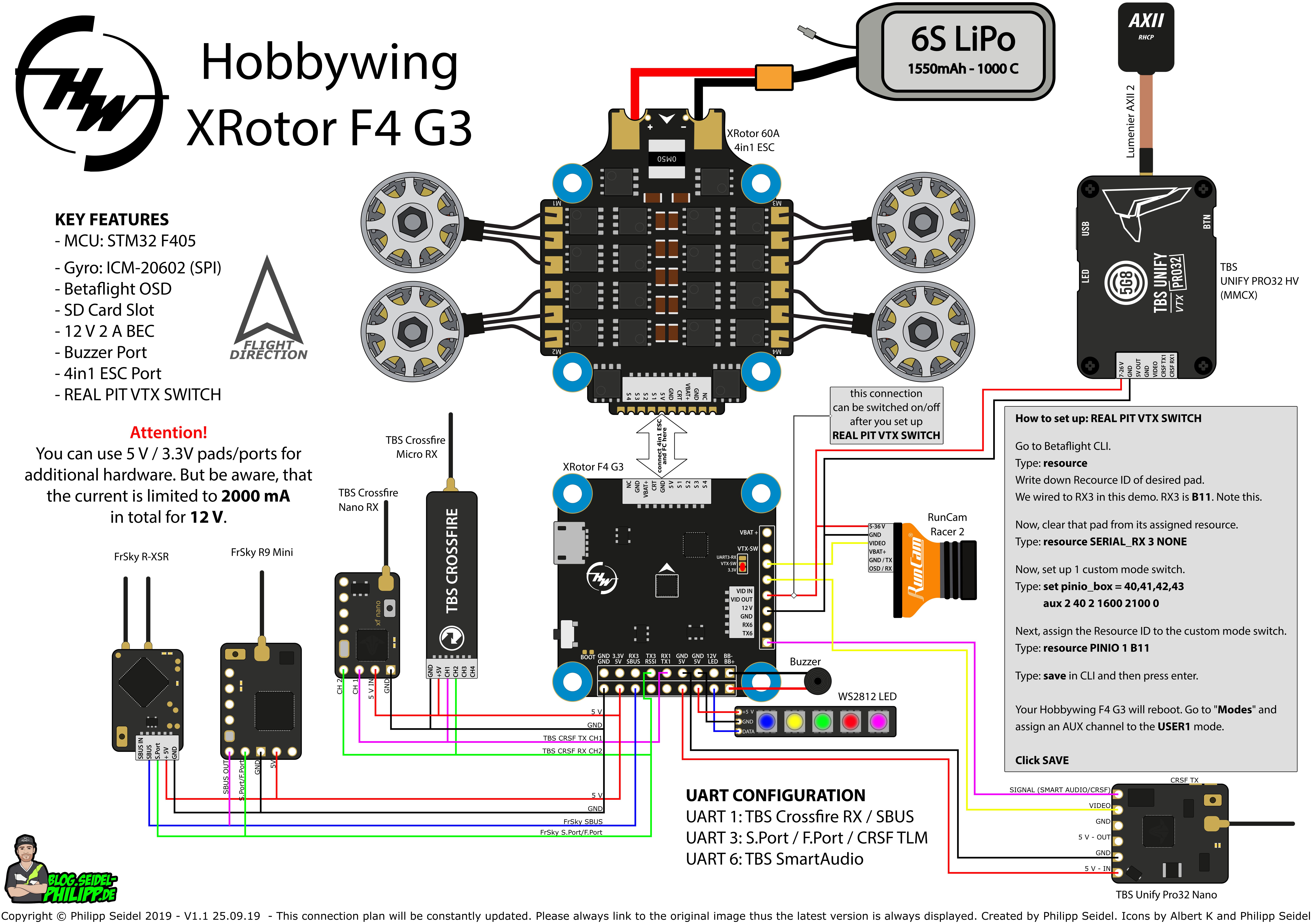 Hobbywing XRotor F4 G3