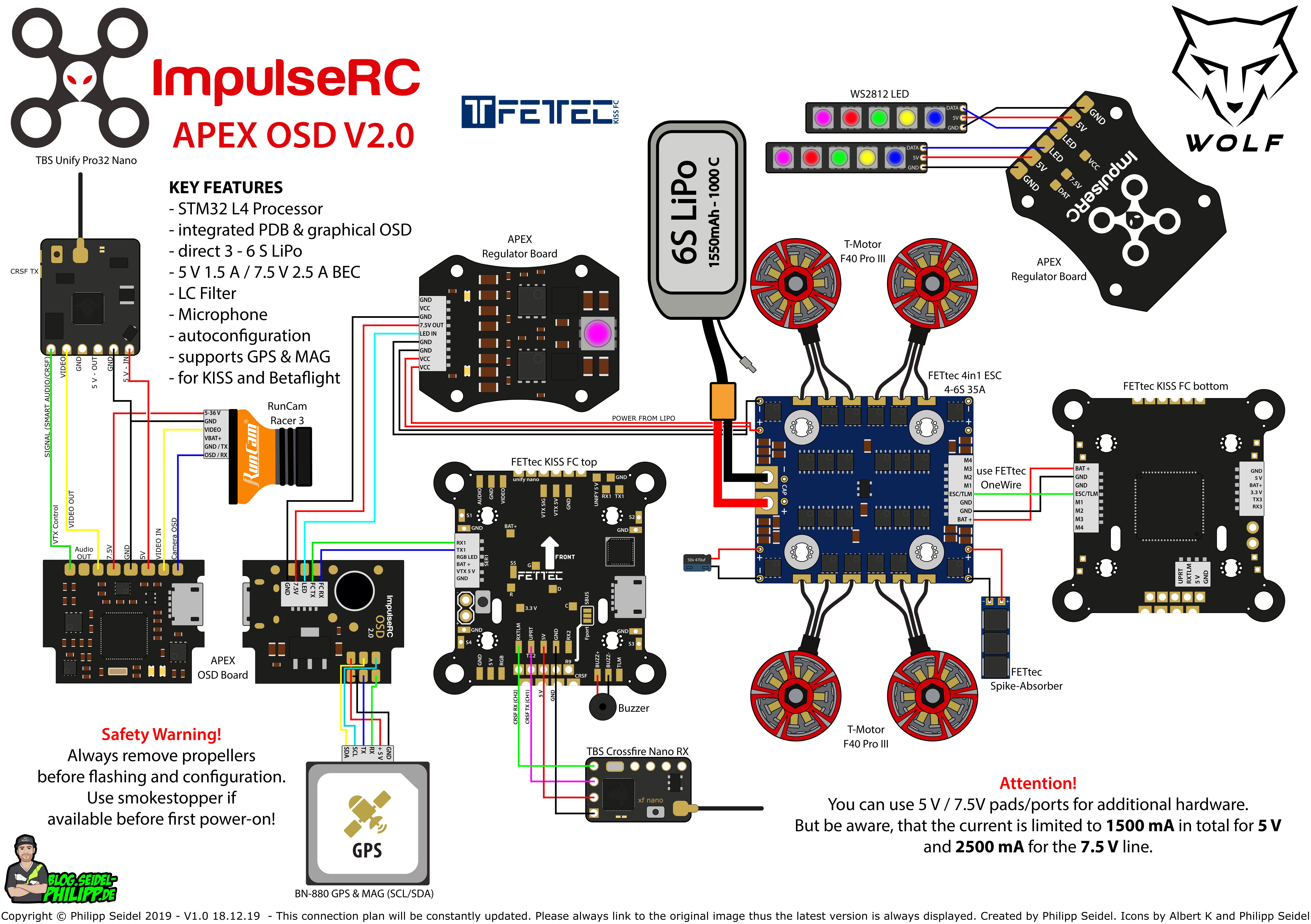 Connection plan for the ImpulseRC Apex OSD V2.0 and FETTec KISS FC. Anschlussplan zum ImpulseRC Apex OSD V2.0 und FETTec KISS FC